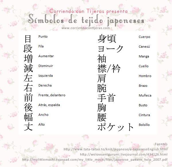 Qué significan los símbolos de los patrones japoneses