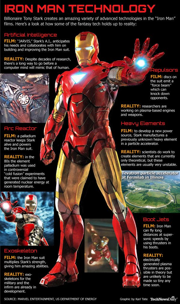 'Iron Man' Technique Could Be Key to Future of Materials Science #Infographic