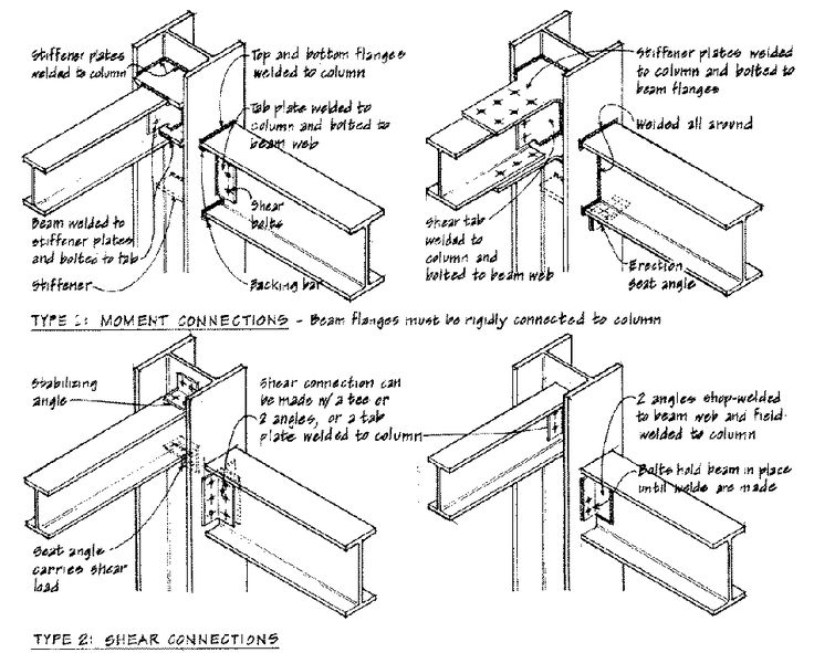 hss steel column and beam connection