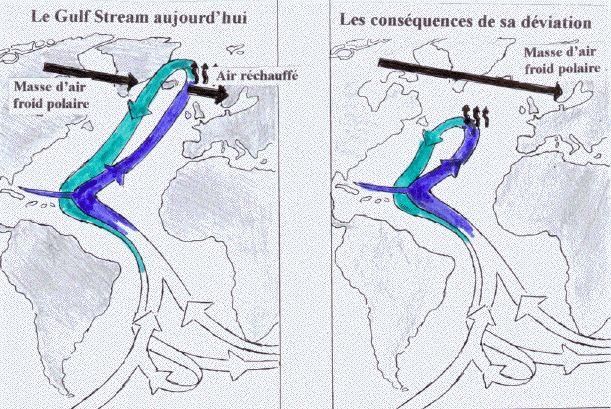 Manicore - Les courants marins vont-ils changer ?
