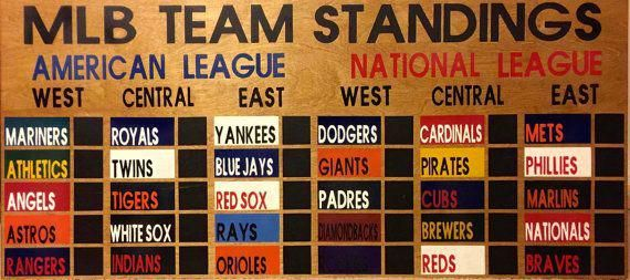 Mlb Standings Board Baseball Scoreboard National By Stayathomern