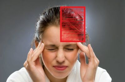 Migrain ~ Sekit Kepala Sebelah dapat diatasi dengan tips mencegah Migrain berikut ini..