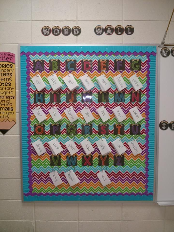 bulletin board template word - 30 best images about pre k word walls on pinterest