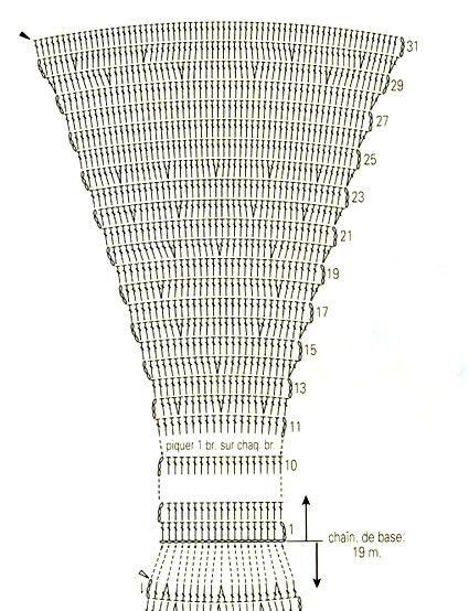 Patrones para tejer biquinis a crochet                                                                                                                                                                                 Más
