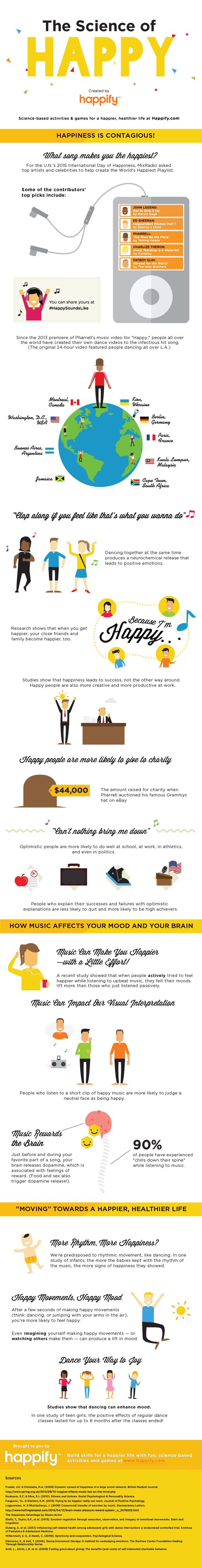 INFOGRAPHIC: Why Music and Dance Makes Us Happier - Happify Daily