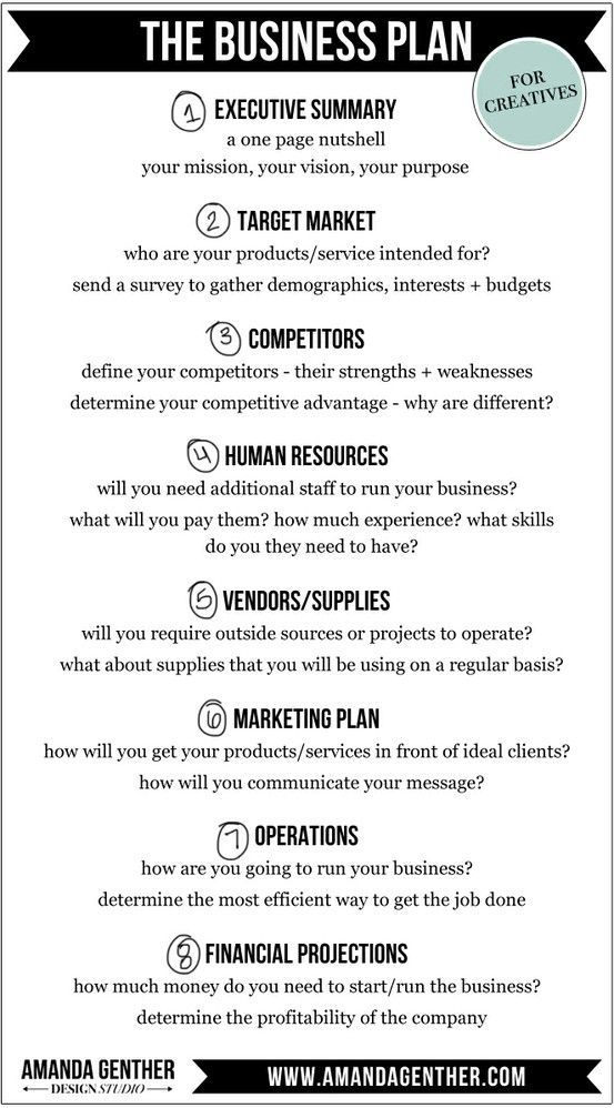 How to write a Business Plan for Creatives by Amandagenther.com Entrepreneur, startups, small business