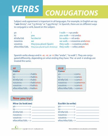 Worksheets: Spanish Verb Conjugation
