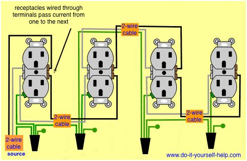 Wiring Diagram Receptacles In A Row