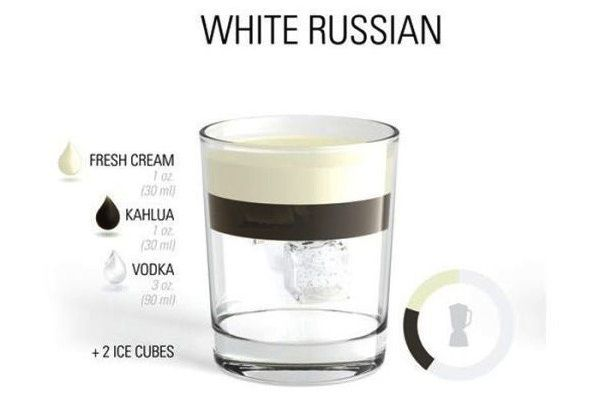 White Russian - 20 alcoholic drink recipes: Alexander, Bloody Mary, Daiquiri, Gimlet, Gin & Tonic, Harvey Wallbanger, Ice Pick, Joey's Drink, John Collins, Long Island Iced Tea, Margarita, Mint Julep, Pina Colada, Pussee Cafe, Rum & Cola, Screw Driver, Stars & Stripes, Tequila Sunrise, Zombie