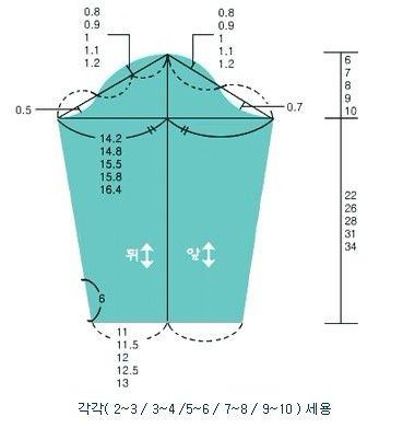 Số đo chi tiết áo 2-10 tuổi 10