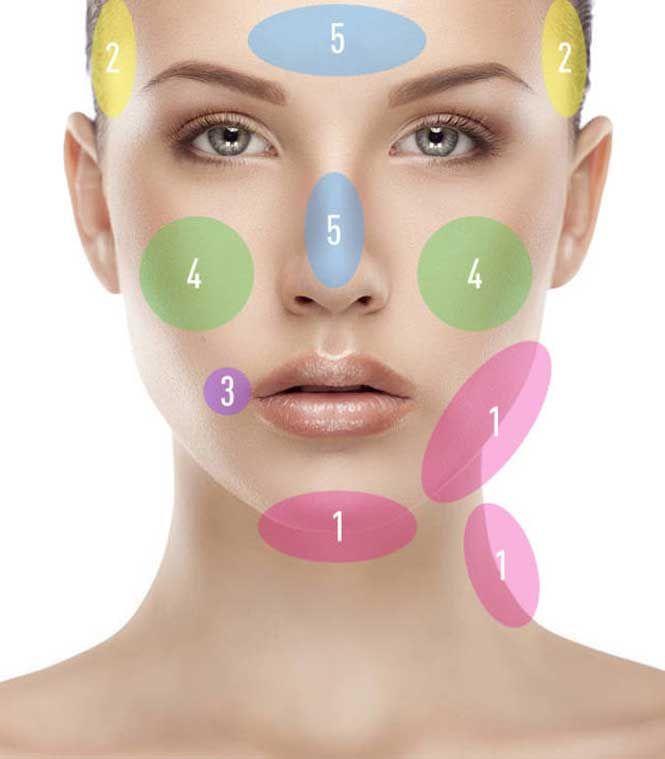 Bonjour !  Aujourd'hui je vous dis tout sur une ancienne technique qu'on appelle le face mapping (en français, le plan du visage) pour vous aider à savoir pourquoi vos bouton ont décidé de se placer à …