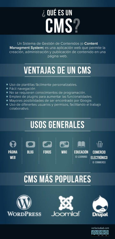 Qué es un CMS? #infografia #internet