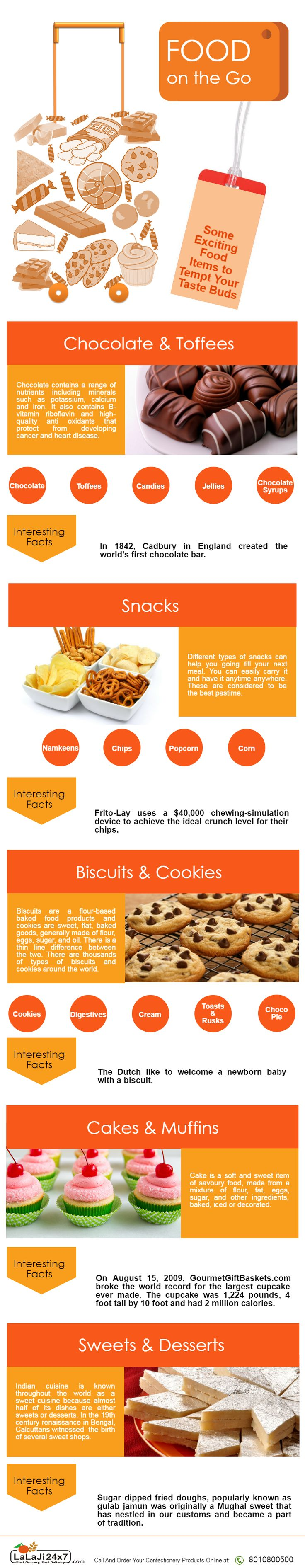 This Infographic introduce you with Confectionery food items to feel It. Without further ado, here're some choice items to tempt your taste buds. For more, you can visit Lalaji24x7.