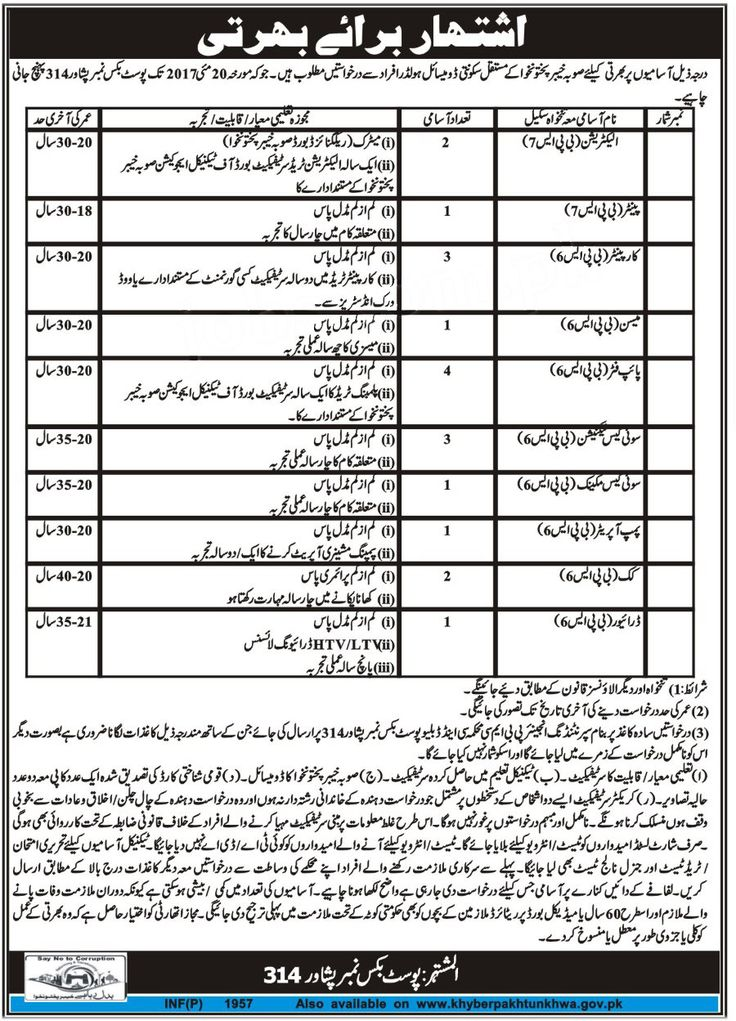 new jobs in Communication And Works Department Govt Of Khyber Pakhtunkhwa 29 Apr