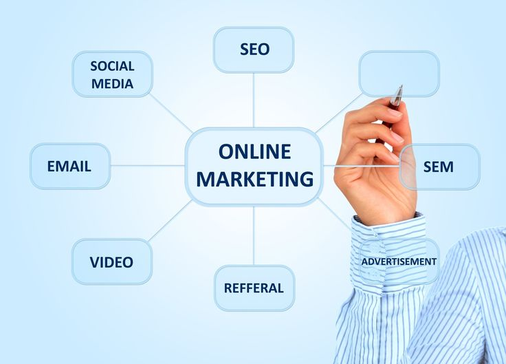 Internet Marketing is the best way to grow your business. Hire Best digital marketing company in Atlanta today.     #BestdigitalmarketingcompanyinAtlanta