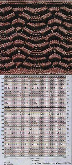 Strickmuster mit Strickschrift