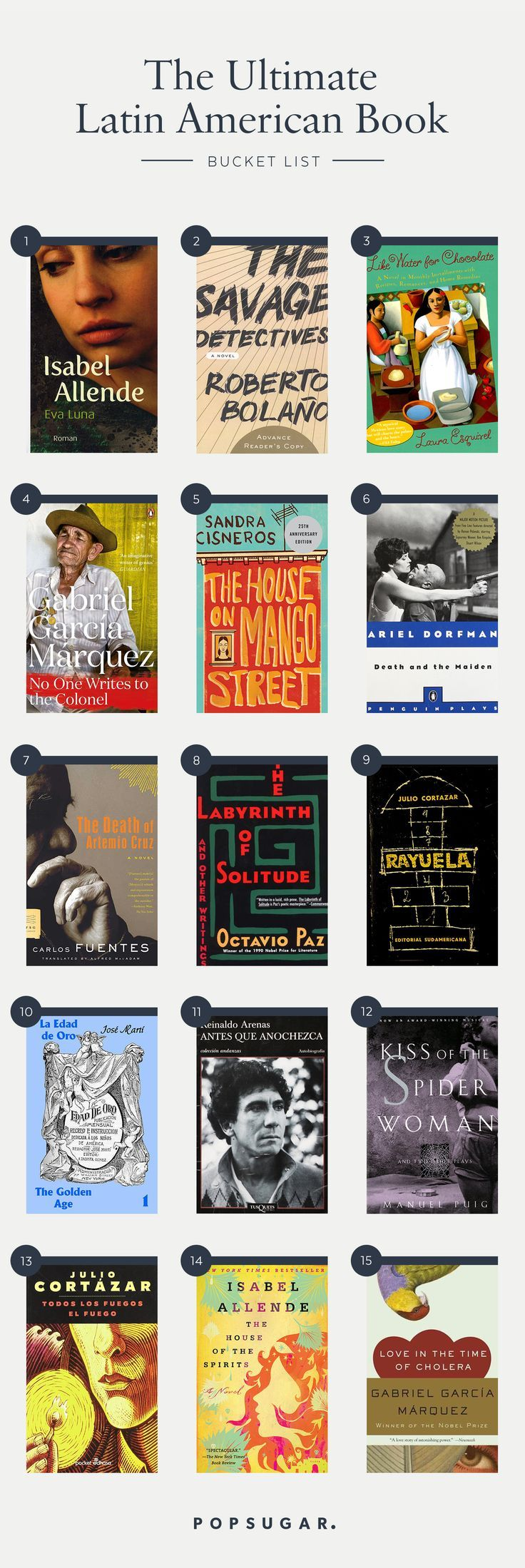 With so many incredible books by talented Latino authors, it can be hard to narrow down your top must-reads. Here's the ultimate Latina American Book guide!