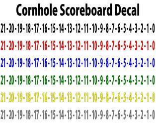 Cornhole Scoreboard Vinyl Decal Sticker by GreatLakesDecals