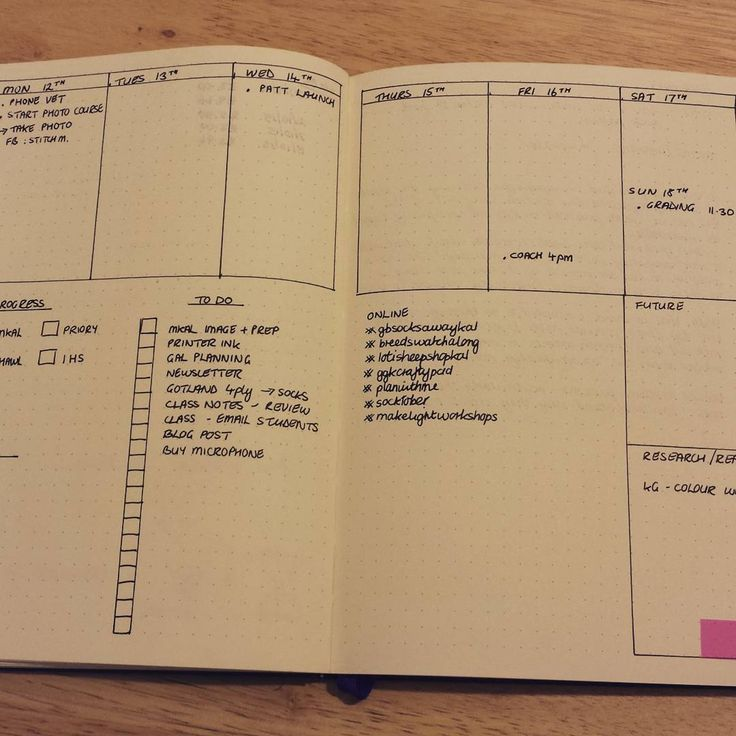 """This week I'm experimenting with a different weekly layout this week. I quite like the extra space that I get by going across the page #planner…"""