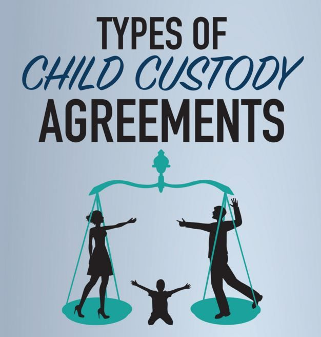 Types of Child Custody - Learn Your Options!  - Discover the differences between physical and legal custody, as well as how joint and sole custody work.  - sponsored