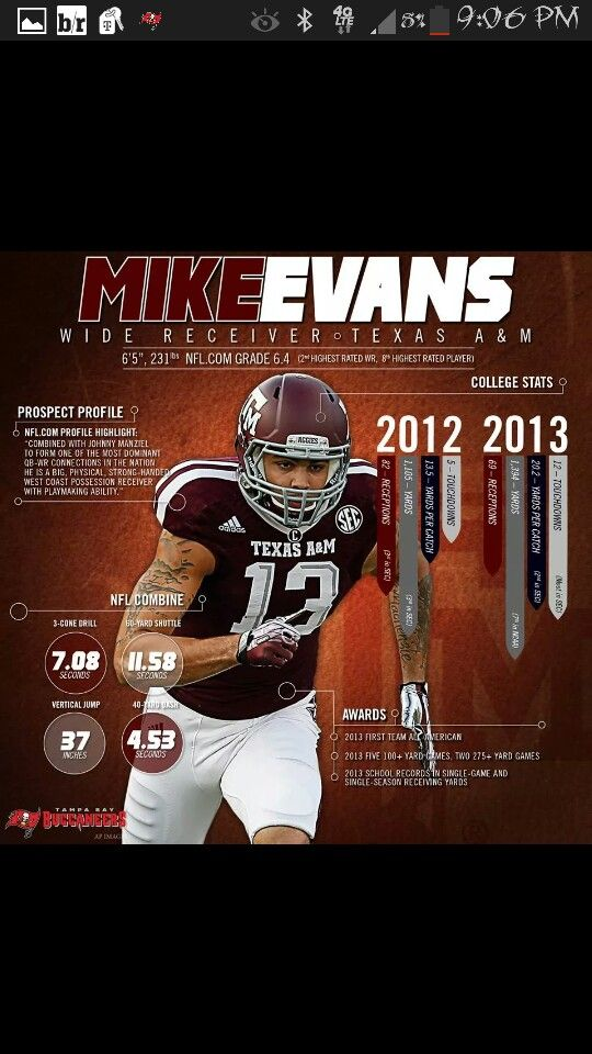 Mike evans college stats