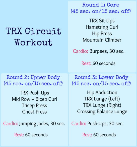 TRX Circuit Workout � Anna � TRX Thursday