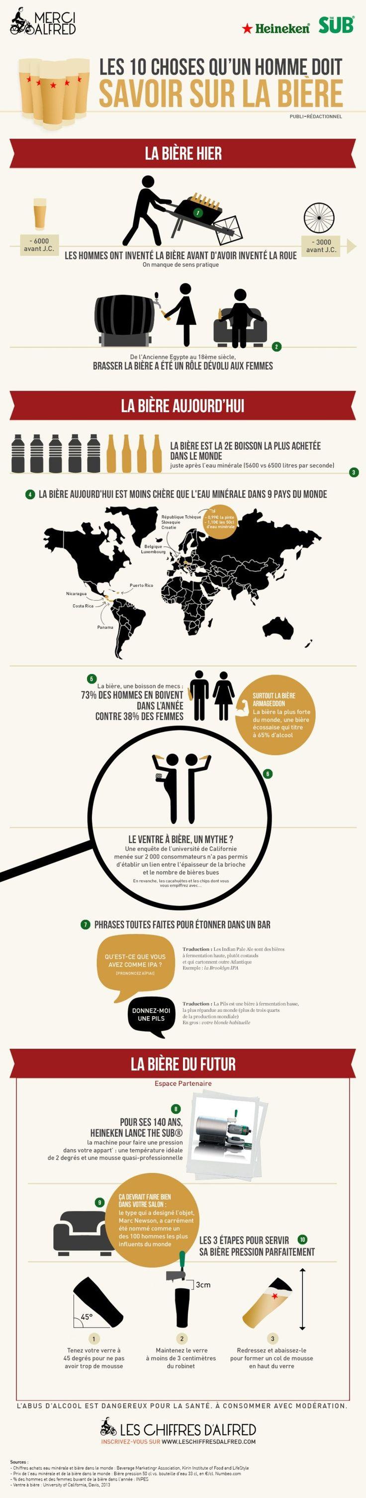 Bière: les dix informations à connaître en une infographie