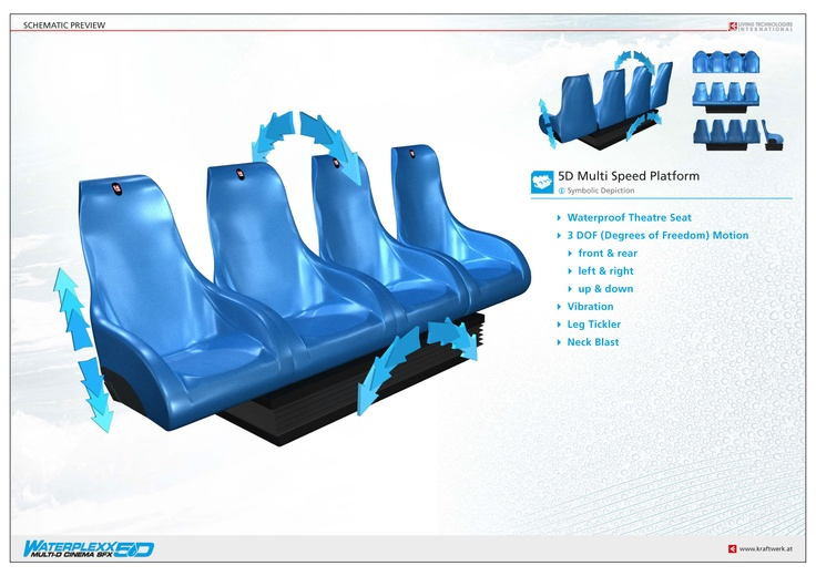 Waterplexx 5D: water resistant seat and motion base