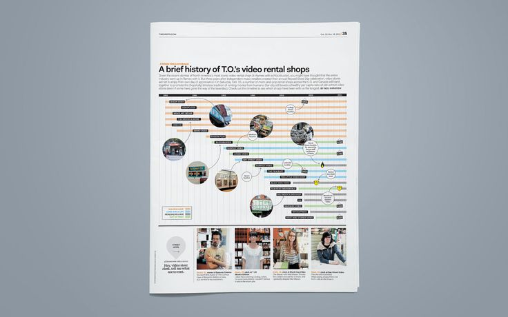 The GridInfographics - Adam Cholewa