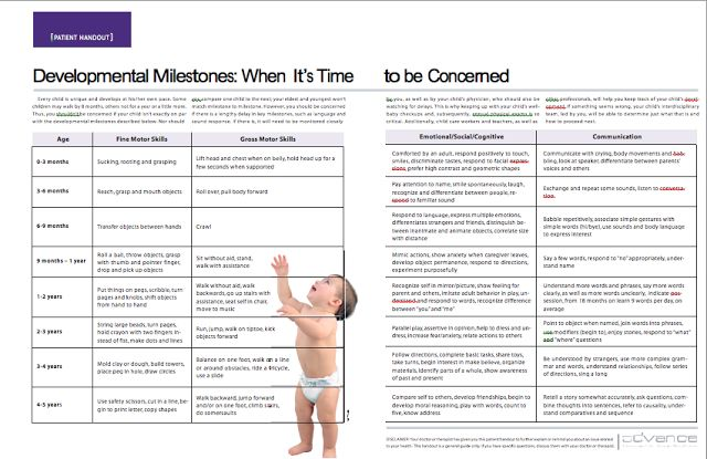 Developmental Milestones-Speaking of.....OT: Toolkit of All Toolkits. Pinned by SOS Inc. Resources @sostherapy http://pinterest.com/sostherapy.