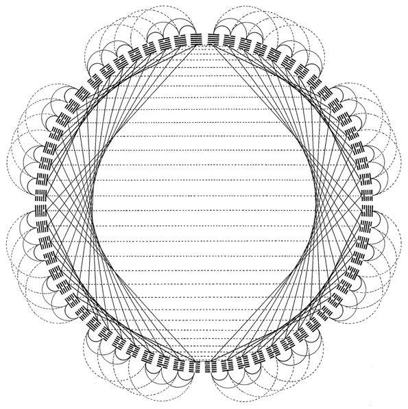 Nature des trigrammes | Tarogramme