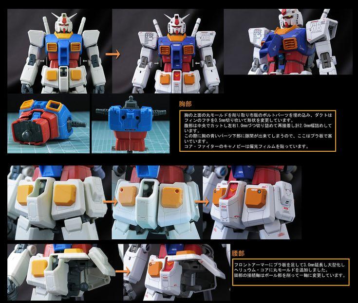 GUNDAM GUY: MG 1/100 RX-78-2 Gundam Ver. O.Y.W. - Customized Build