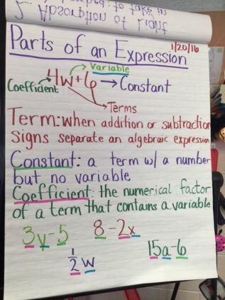 6th Grade CC Expressions
