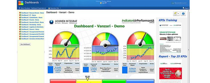 balanced scorecard software - Buscar con Google
