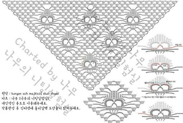 Montoromania Vkontakte Crochet Skull Patterns Crochet Skull Crochet Shawl Pattern Free