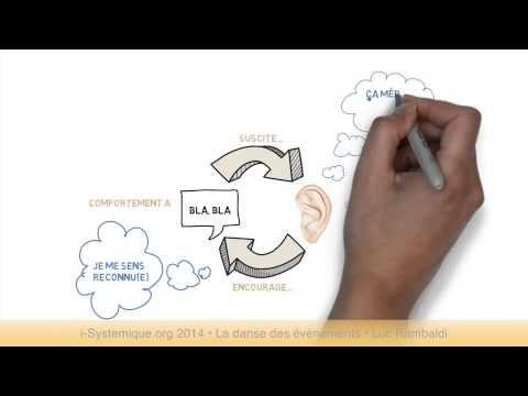 Systémique - Boucles et Causalite Circulaire 1 - Luc Rambaldi
