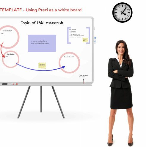 Very useful #prezi template for business presentations from Jacco vanderKooij. Pan to the left of the whiteboard for three additional characters to use in place of the female executive image.