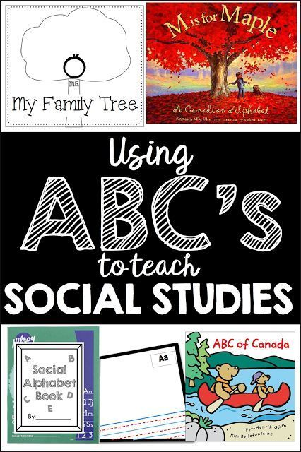 91 best social studies activities images on pinterest school using the alphabet to teach social studiesnd out more http fandeluxe Image collections