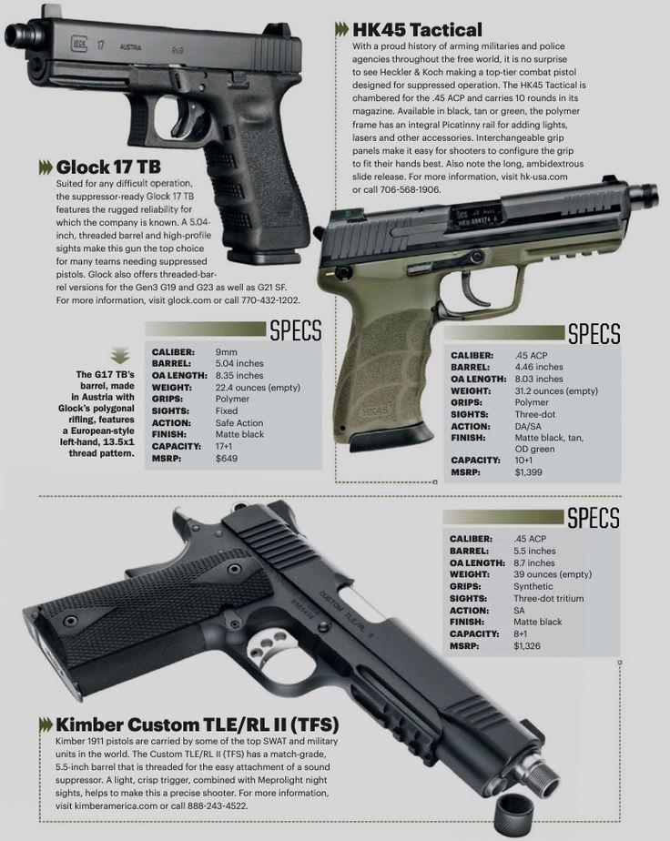 371 best Guns & Ammo images on Pinterest | Hand guns, Handgun and Gun