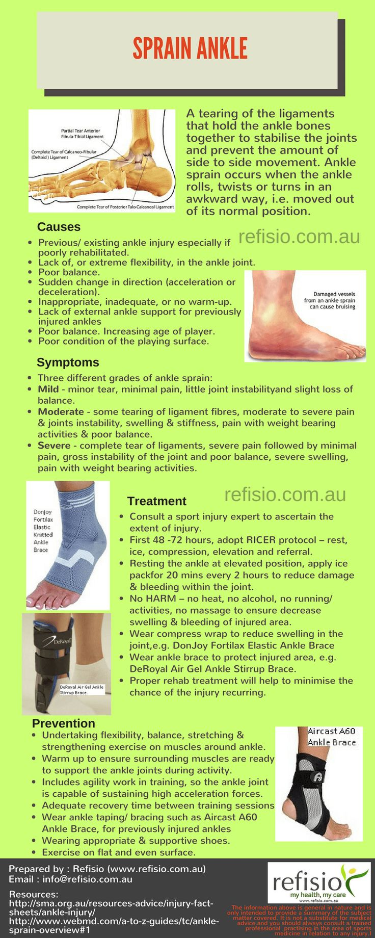 Sprain Ankle - Causes, Symptoms, Treatment and Prevention