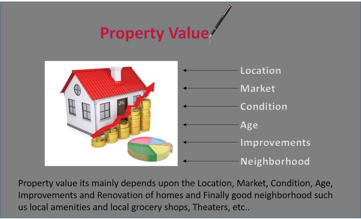 For home value estimation consult the professional real estate agents in Chicago.It depends upon the location, age, condition, neighborhood, Improvements of home and number of bedrooms/bathrooms the house having.Top real estate agents in chicago.