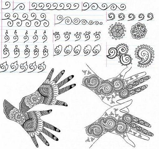 Татуировки для начинающих маленькие 153