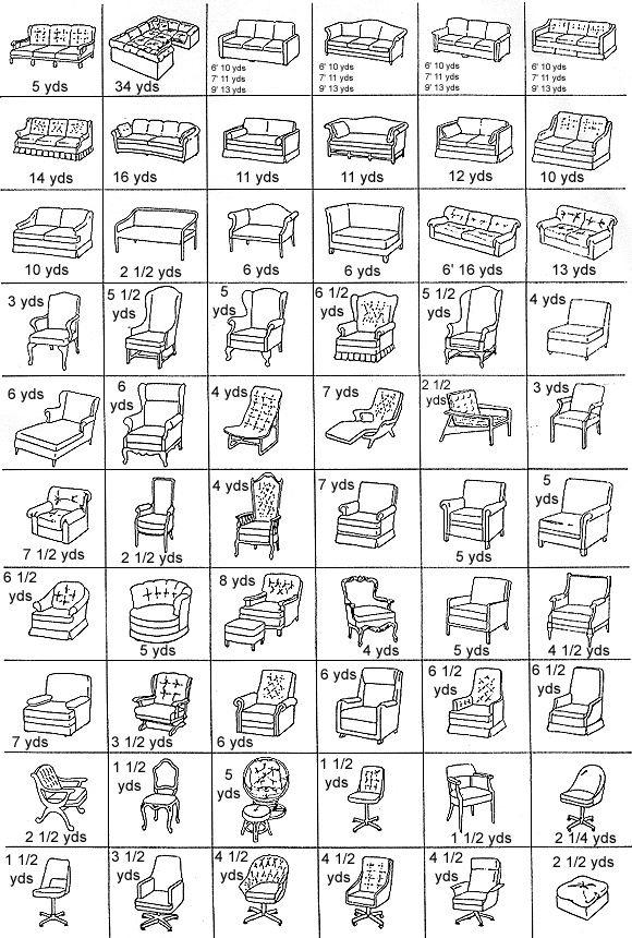 upholstery fabric chart tips-n-tricks