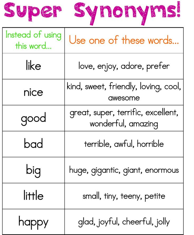 big vocabulary words to use in an essay