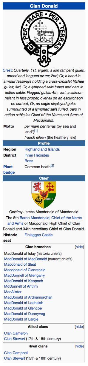 Mcdonald Clan