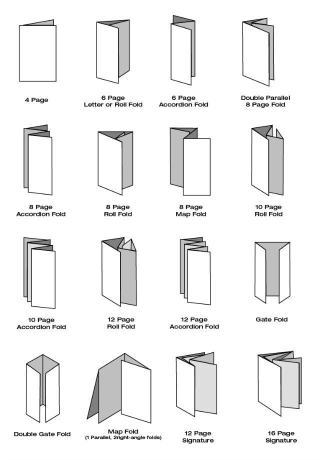Fold Types Pamphlet Design Book Design Brochure