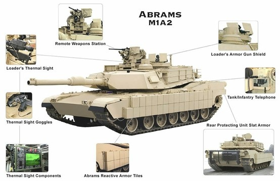 War Machines - M-1 Abrams U.S. Army