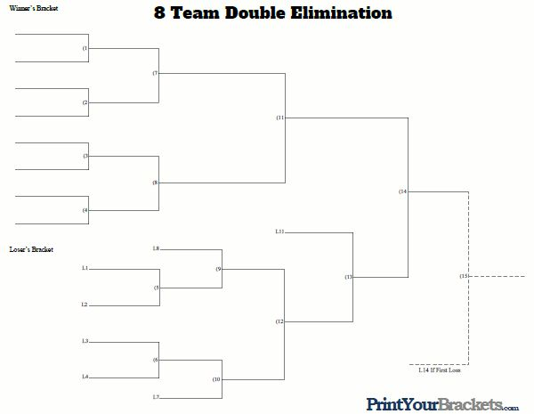 8 team double elimination tournament bracket