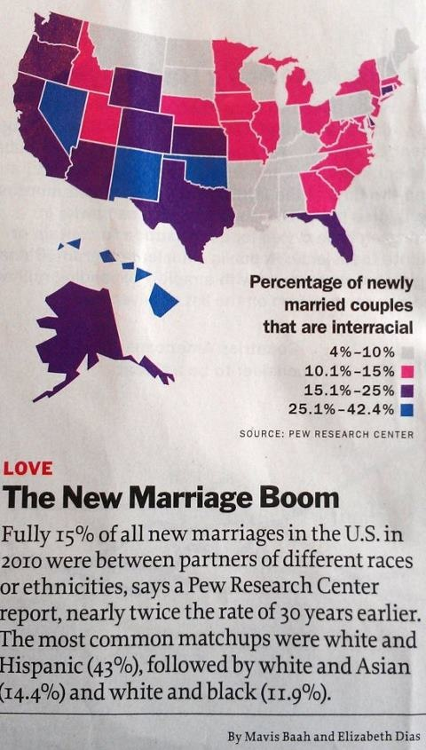 the problem with interracial marriage Their challenge to virginia's ban on interracial marriage led to a  an interracial  wedding where someone didn't have a problem on the bride's.