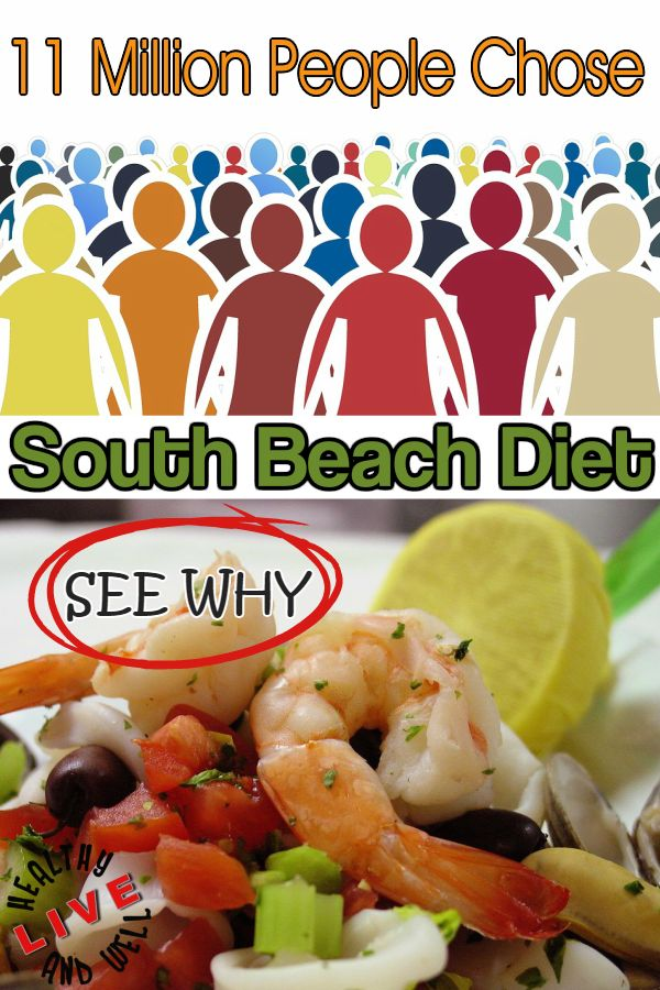 The South Beach Diet is a popular weight-loss diet that was developed in late 1990's by cardiologist Arthur Agatston. Click through right now to read the entire post! #SouthBeachDiet #weightloss #diet